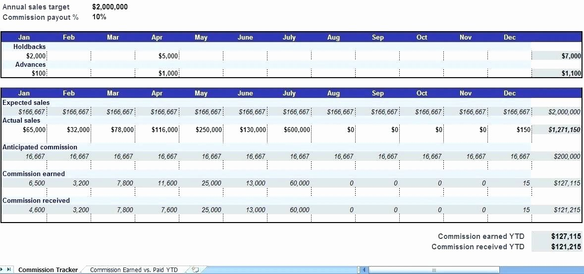 Issue Tracking Template Excel Inspirational Bug Tracking Spreadsheet issue Tracker Excel Template Bug