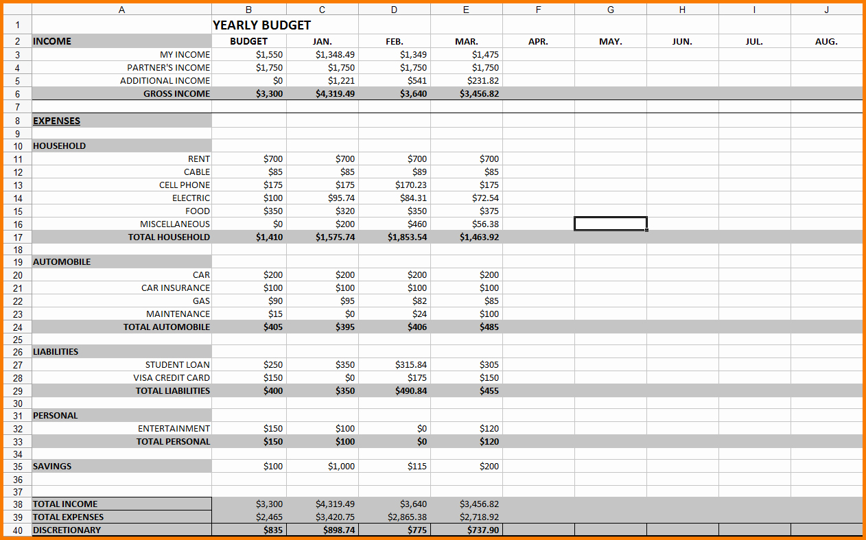 It Budget Template Excel Best Of 12 Month Bud Template Excel Monthly Spreadsheet