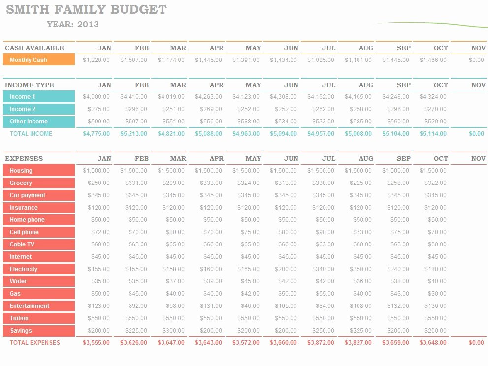 It Budget Template Excel Best Of Family Bud Worksheet Excel Template