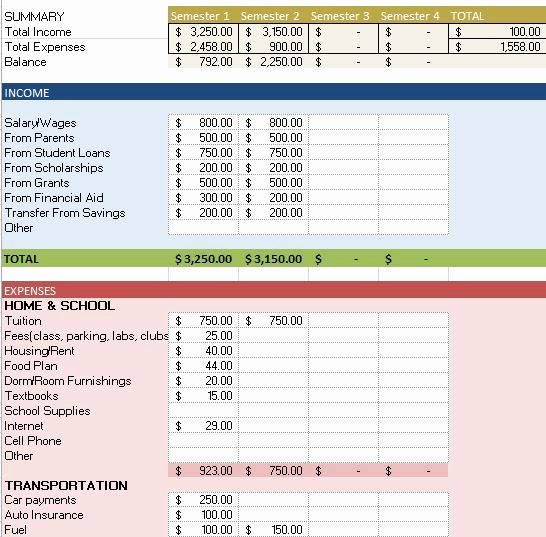 It Budget Template Excel Lovely Free Bud Templates In Excel for Any Use