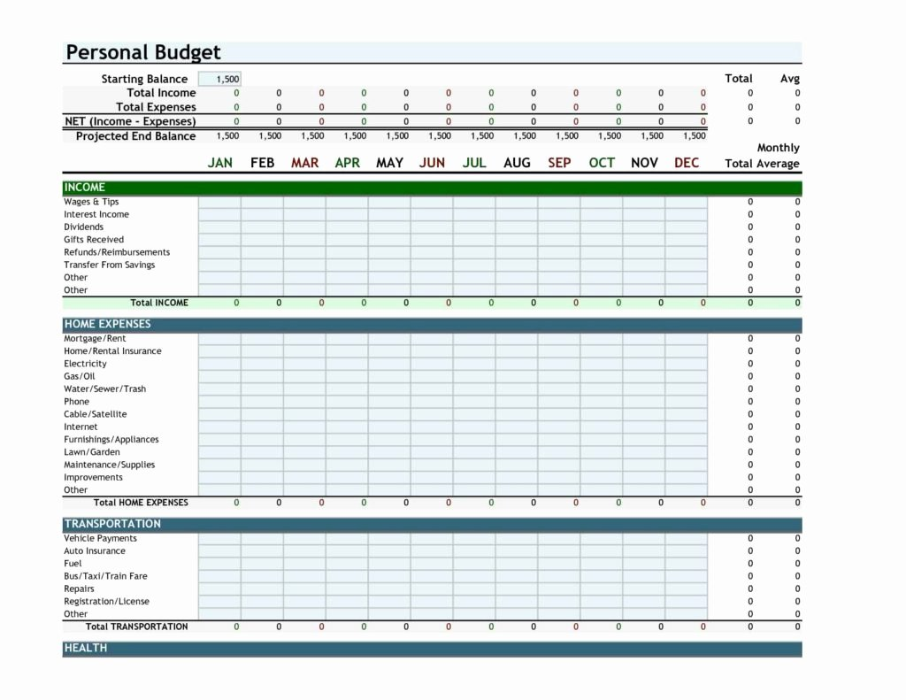 It Budget Template Excel Luxury Bud Ing Spreadsheet Template Bud Spreadsheet
