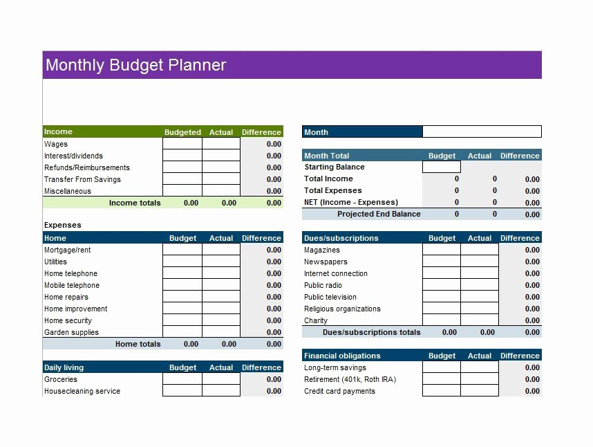 It Budget Template Excel Unique 30 Bud Templates & Bud Worksheets Excel Pdf