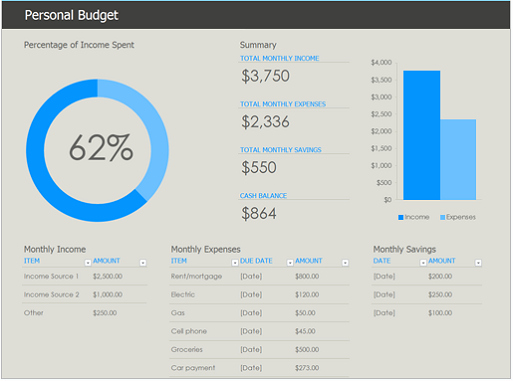 It Budget Template Excel Unique Most Useful Microsoft Excel Line Templates
