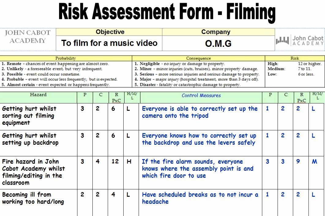 It Risk assessment Template Elegant Amelia O Callaghan A2 Blog Risk assessment form Ing