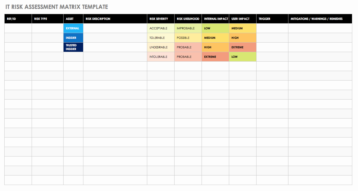 It Risk assessment Template Lovely Free Risk assessment Matrix Templates