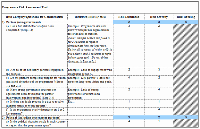 It Risk assessment Template Lovely Risk Analysis Template for Word Excel and Pdf