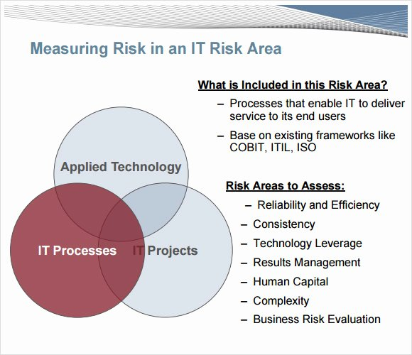 It Risk assessment Template Luxury 7 It Risk assessment Templates – Free Samples Examples