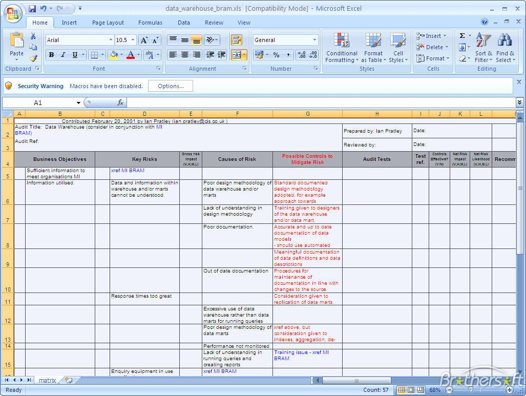 It Risk assessment Template Luxury Risk assessment Template Excel