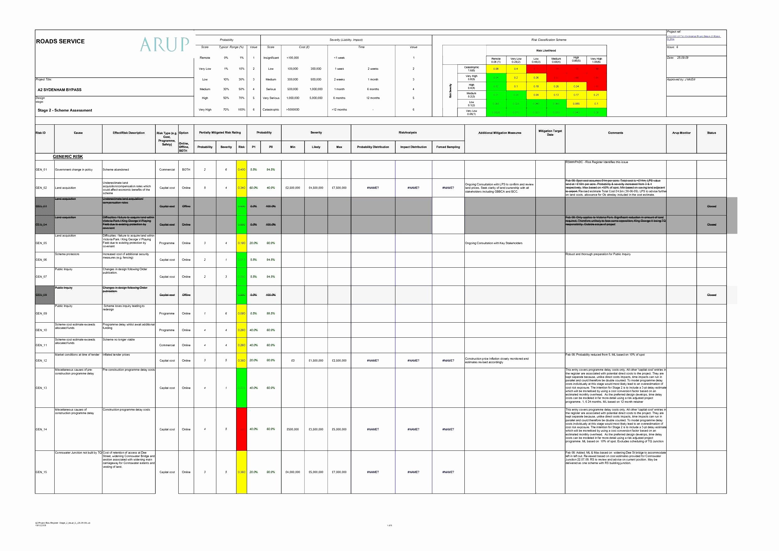 It Risk assessment Template Luxury Risk assessment Template