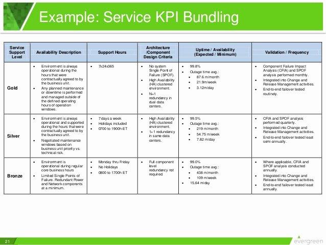 It Service Catalog Template Elegant It Service Catalogs 5 Keys to Good Service Design