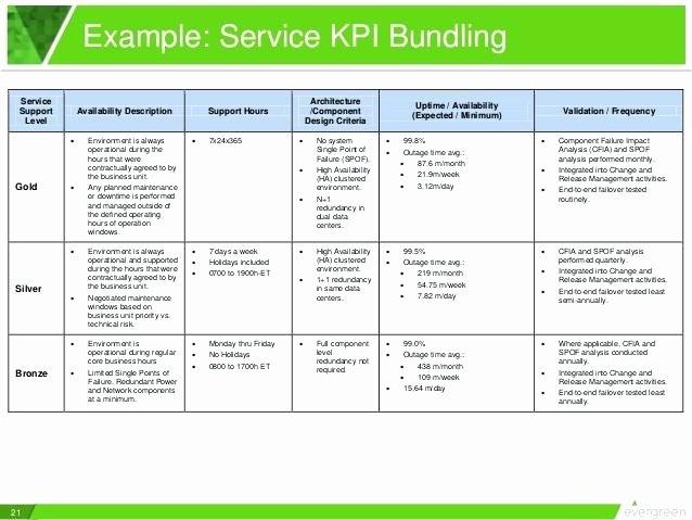 It Service Catalog Template Luxury Figure 2 Shows A Sample Service Map Catalog Template Excel