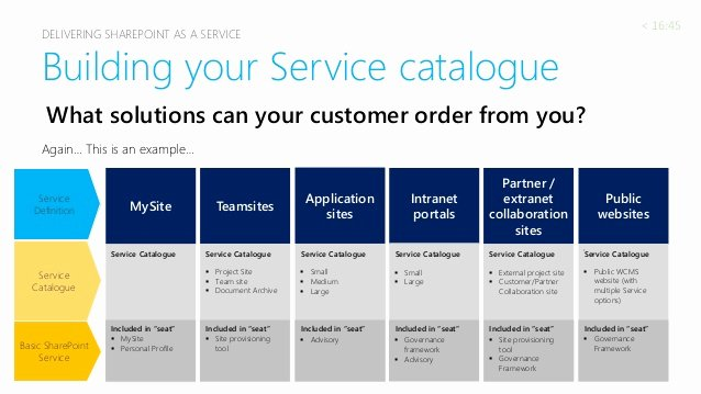 It Service Catalog Template New Point as A Service Jboye13