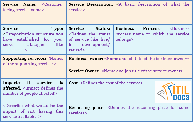It Service Catalog Template New Service Catalogue Template