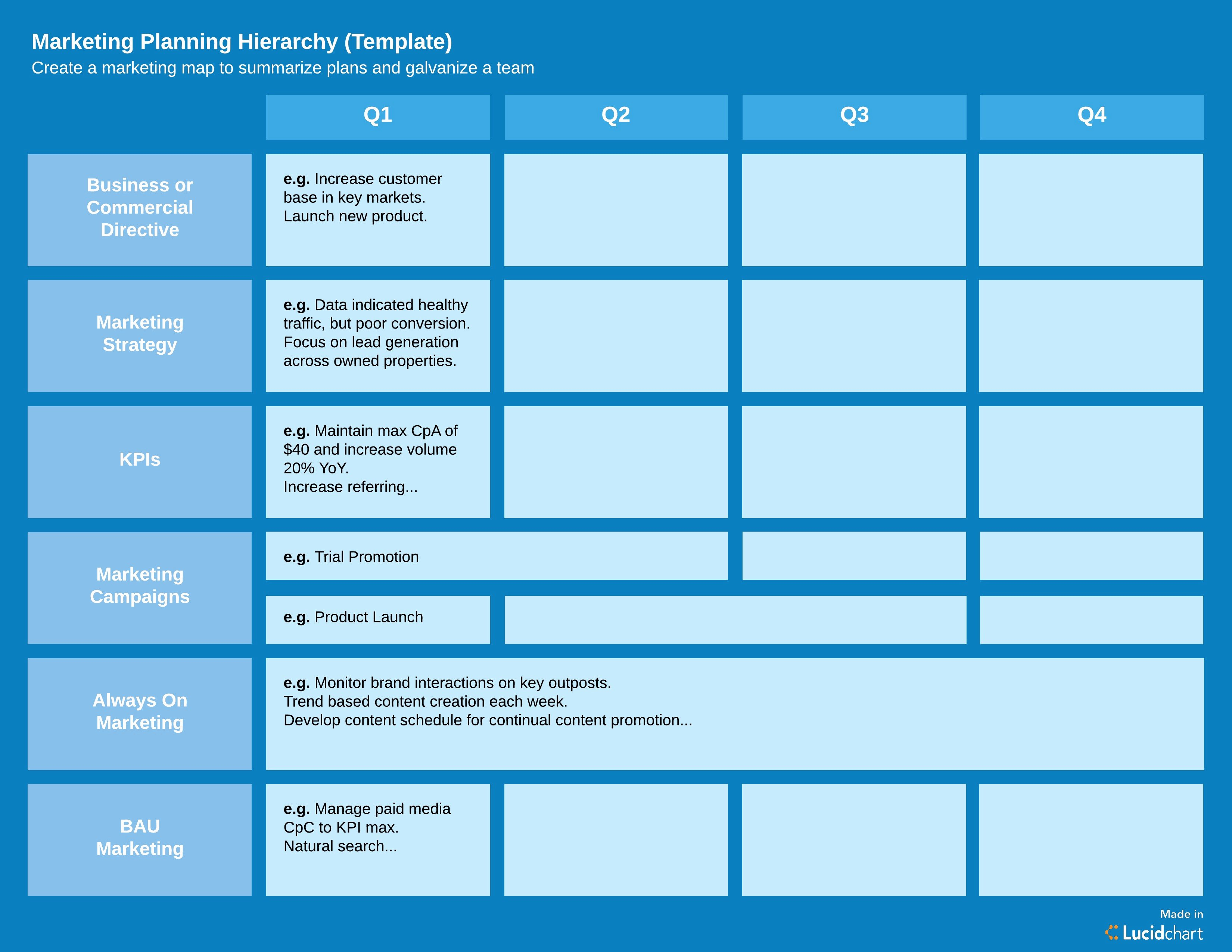 It Strategic Plan Template Awesome How to Create A Marketing Plan Template You'll Actually