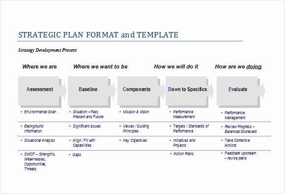 It Strategic Plan Template Beautiful Sample Strategic Plan Template 12 Free Documents In Pdf