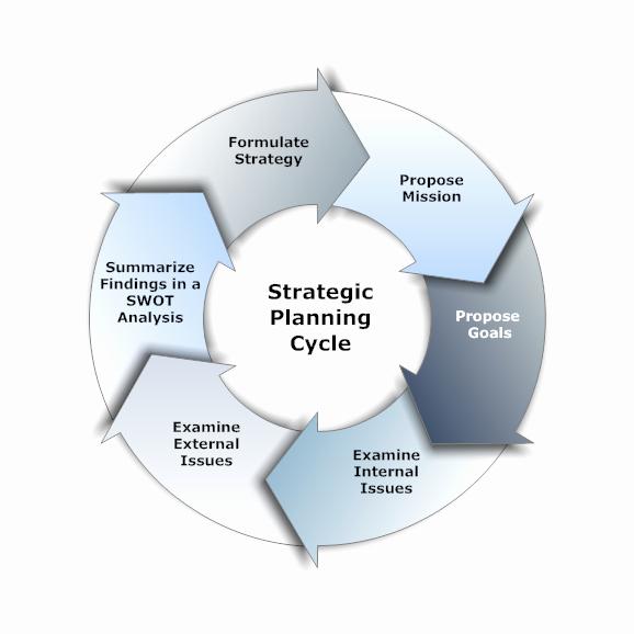It Strategic Plan Template Luxury Planning