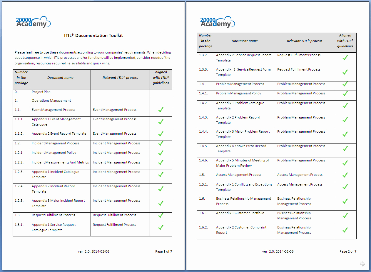 Itil Service Catalog Template Luxury Itil Documentation toolkit