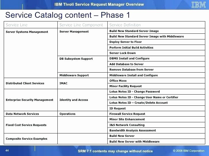 Itil Service Catalog Template New Service Catalog Template Catalogue Elegant Itil V3