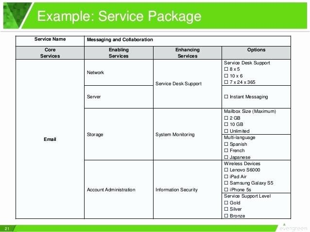 Itil Service Catalog Template Unique Itil Service Catalog Template Writing A Service Catalogue