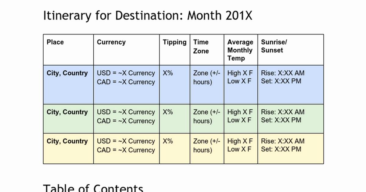 Itinerary Template Google Docs Fresh Master Template Travel Itinerary Google Docs