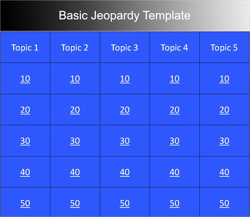 Jeopardy Game Template Ppt Awesome 7 Jeopardy Powerpoint Templates Free Ppt Designs