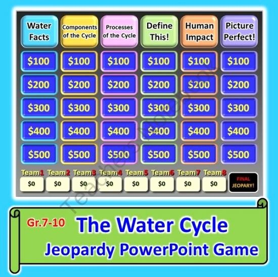 Jeopardy Game Template Ppt Beautiful the Water Cycle Jeopardy Powerpoint Review Game From