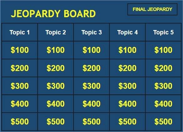 Jeopardy Game Template Ppt Elegant Jeopardy format Powerpoint – Pontybistrogramercy
