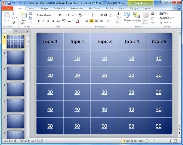 Jeopardy Game Template Ppt Lovely 39 Luxury Microsoft Powerpoint Jeopardy Template Scheme