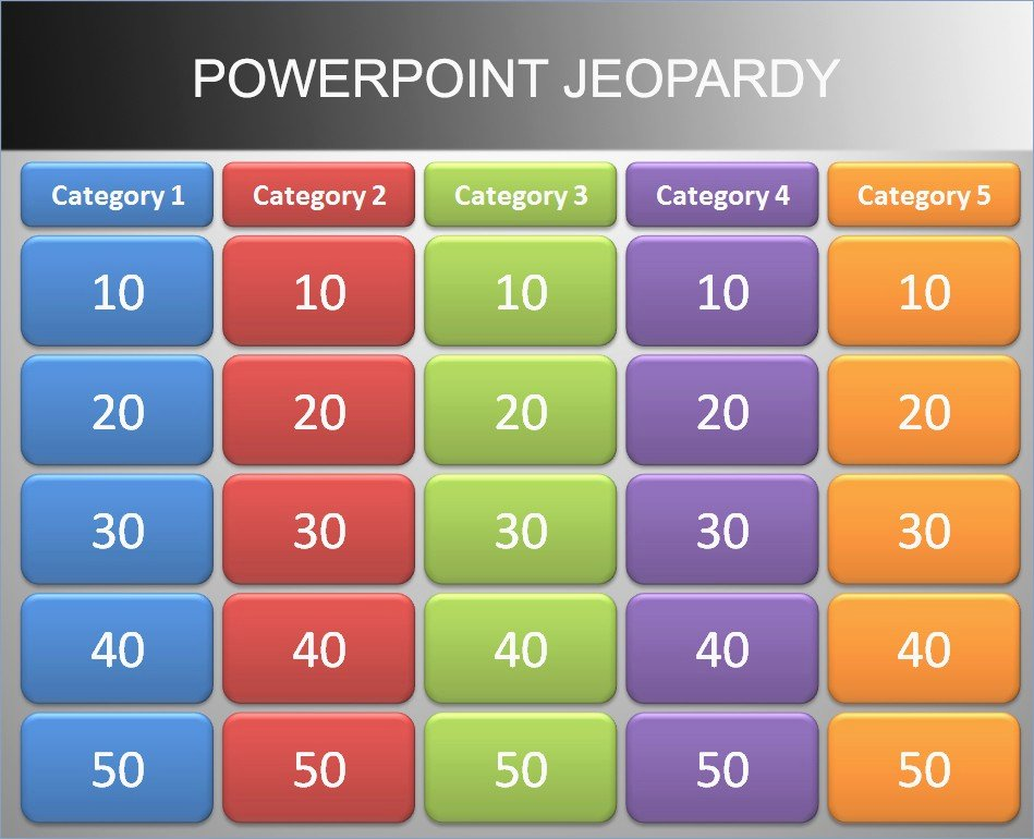Jeopardy Template with Scorekeeper Awesome Powerpoint Jeopardy Template with Scoring – Sajtovi