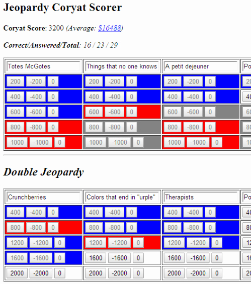 Jeopardy Template with Scorekeeper Best Of A Coryat Scorekeeper for Jeopardy