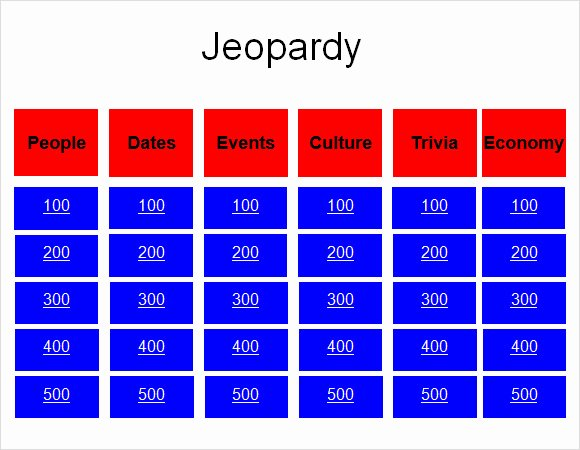 Jeopardy Template with Scorekeeper Best Of Jeopardy Powerpoint Template 8 Free Samples Examples