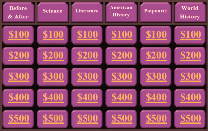 Jeopardy Template with Scorekeeper Fresh Free Jeopardy Powerpoint Template with Score
