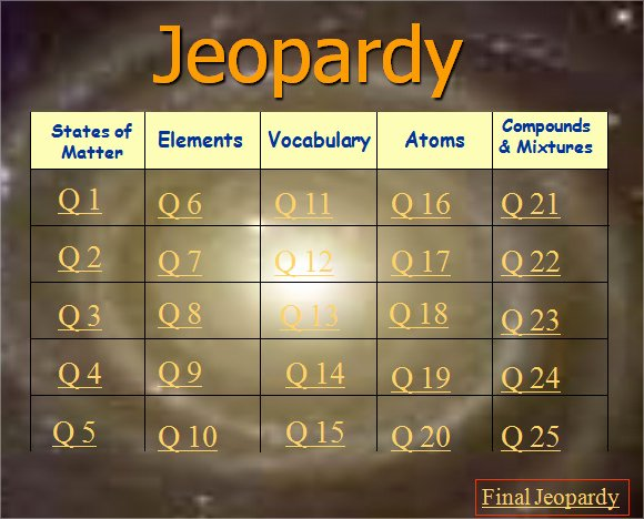 Jeopardy Template with Scorekeeper Lovely Jeopardy Powerpoint Template 8 Free Samples Examples
