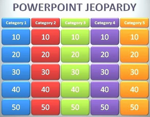 Jeopardy Template with Scorekeeper Unique Jeopardy Powerpoint Template with Score New Scoring