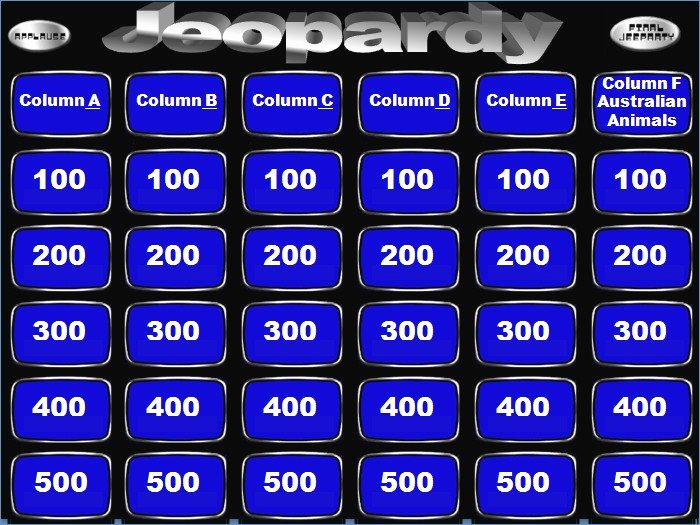 Jeopardy Template with Scorekeeper Unique Jeopardy Scorekeeper Powerpoint