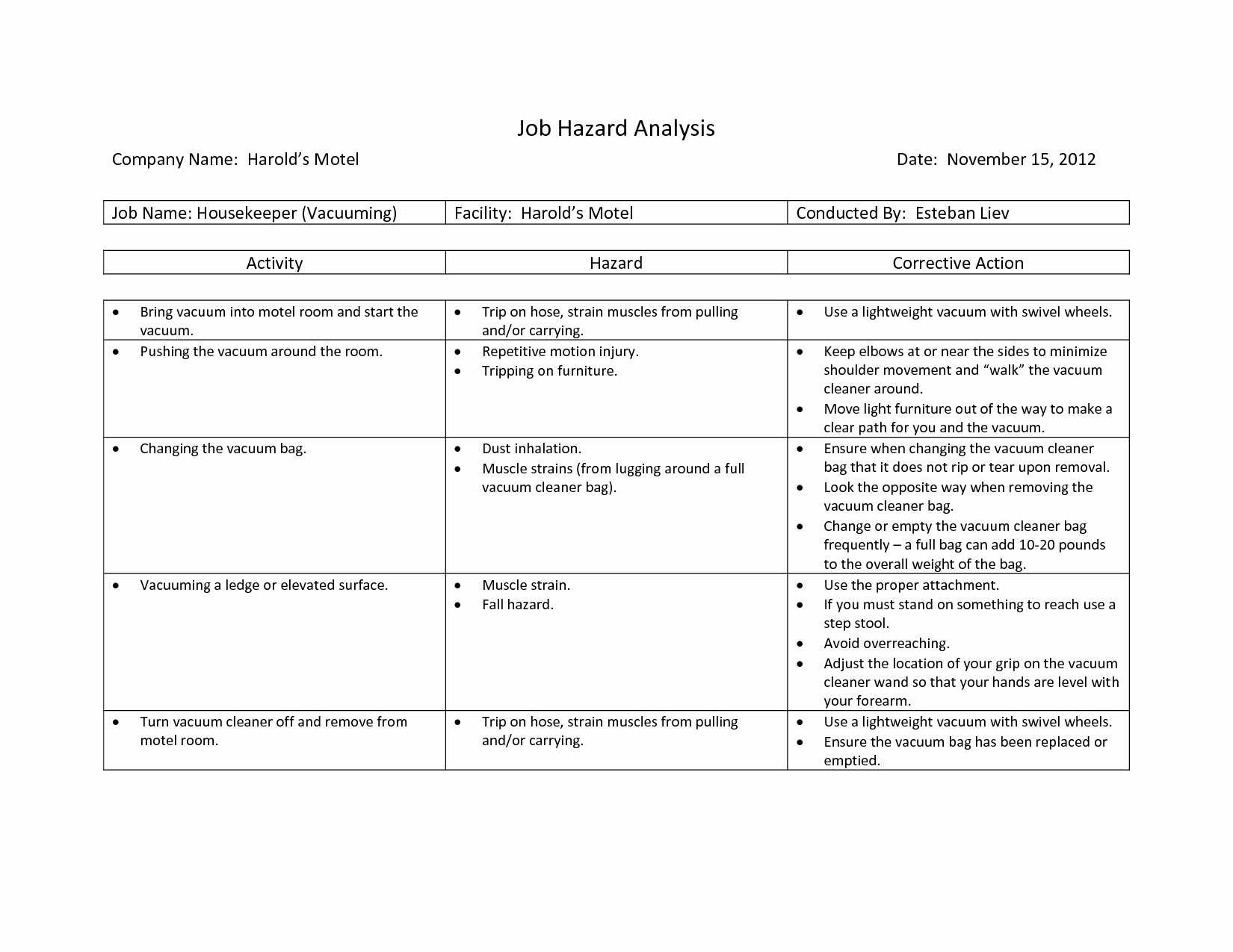 Job Hazard Analysis Template Elegant 6 Best Of Job Safety Analysis Worksheet Jsa Job