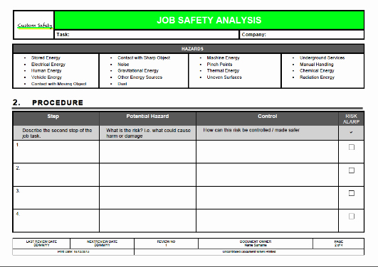 Job Hazard Analysis Template Fresh Job Safety Analysis