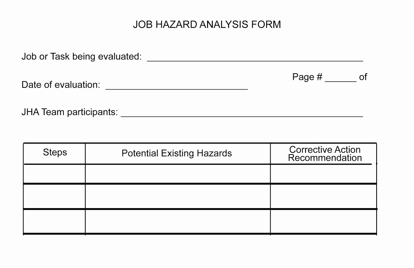 Job Hazard Analysis Template Luxury Carwash Safety 101 with Mike Benmosche February 2014