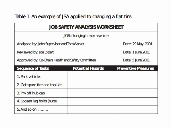 Job Hazard Analysis Template New 7 Job Safety Analysis Templates to Download