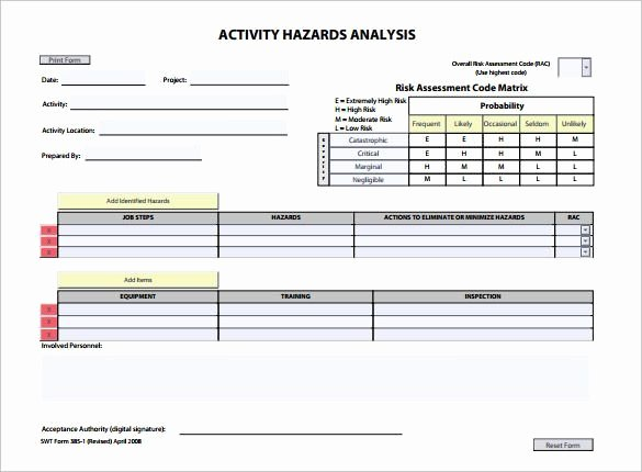 Job Hazard Analysis Template New Activity Hazard Analysis Template Ery