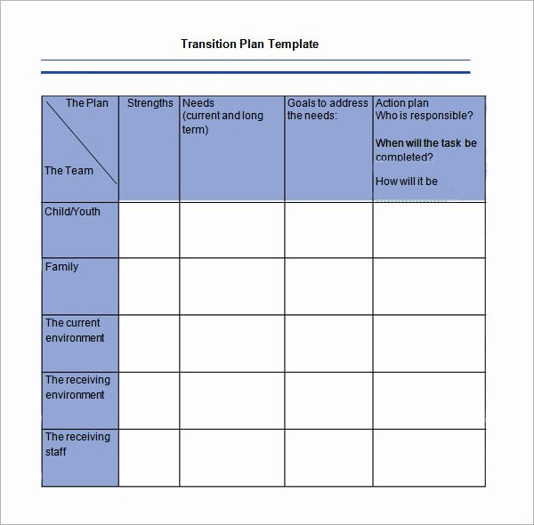 Job Transition Plan Template Awesome 5 Transition Plan Templates