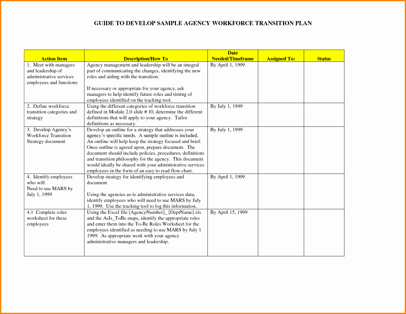Job Transition Plan Template Awesome Template Transition Plan Template