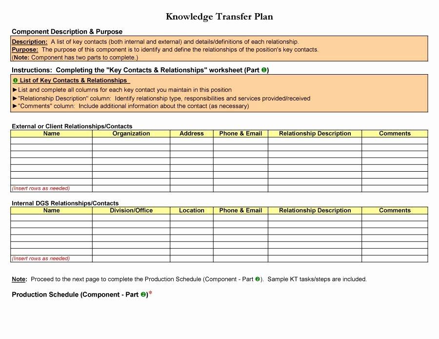 Job Transition Plan Template Inspirational 40 Transition Plan Templates Career Individual