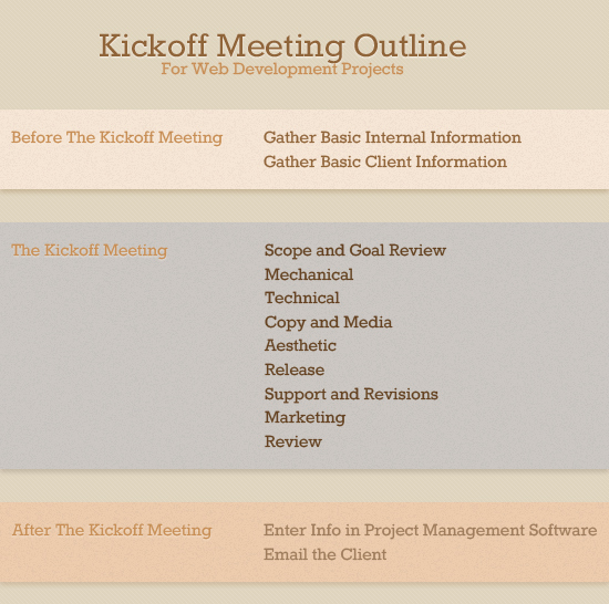 Kick Off Meeting Template Lovely How to Get Your Web Development Projects F to A Good Start