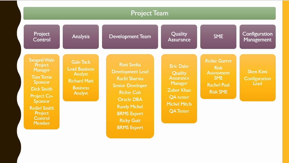 Kick Off Meeting Template New Project Kickoff Meeting Presentation Template Kick Off