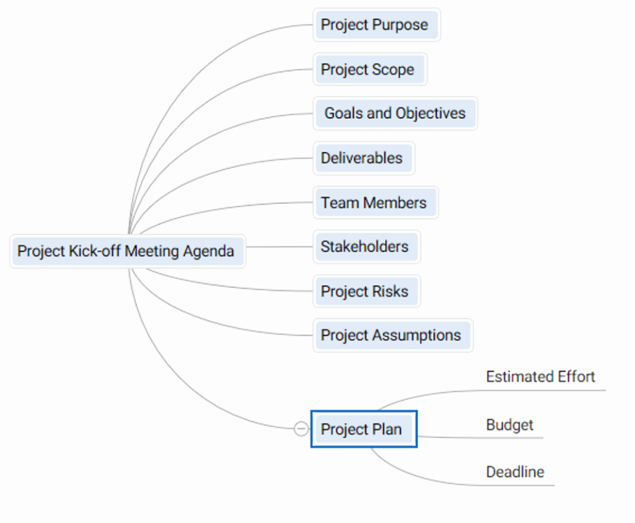 Kickoff Meeting Agenda Template Unique Kick F Meeting Agenda Project Management