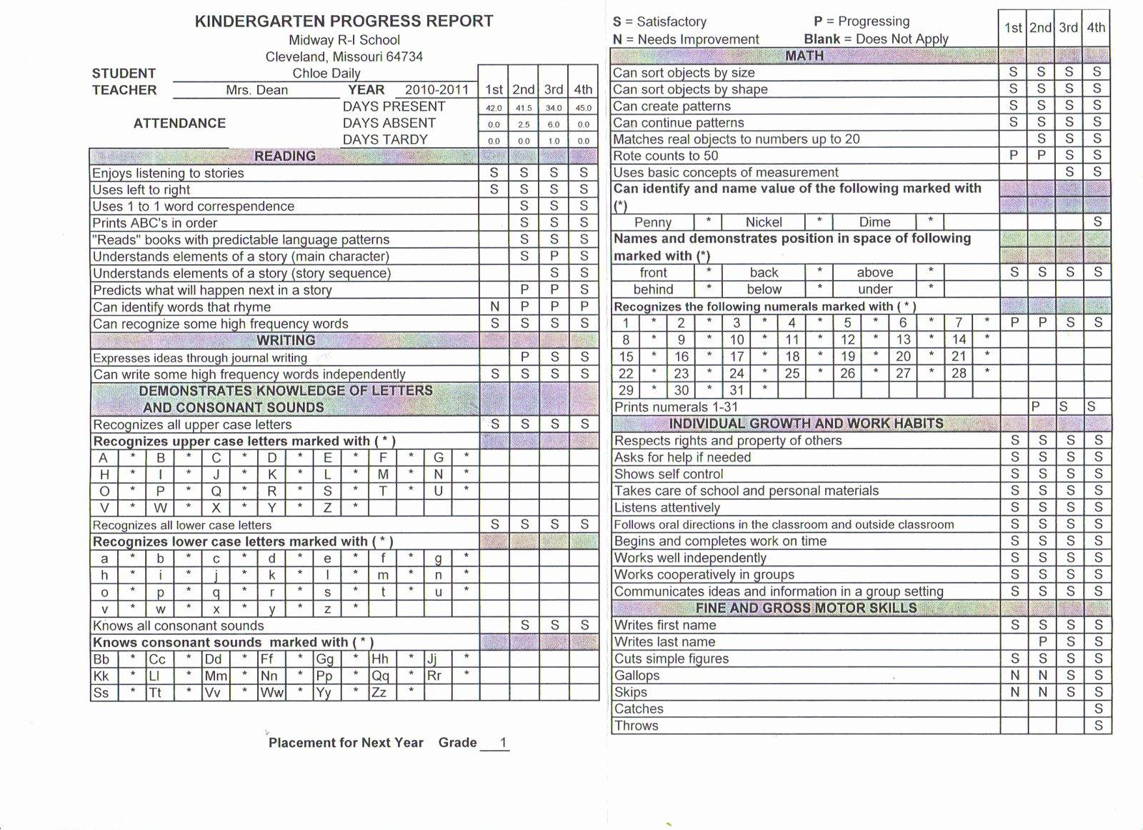 Kindergarten Progress Report Template Luxury Preschool Report Cards to Print to Pin On