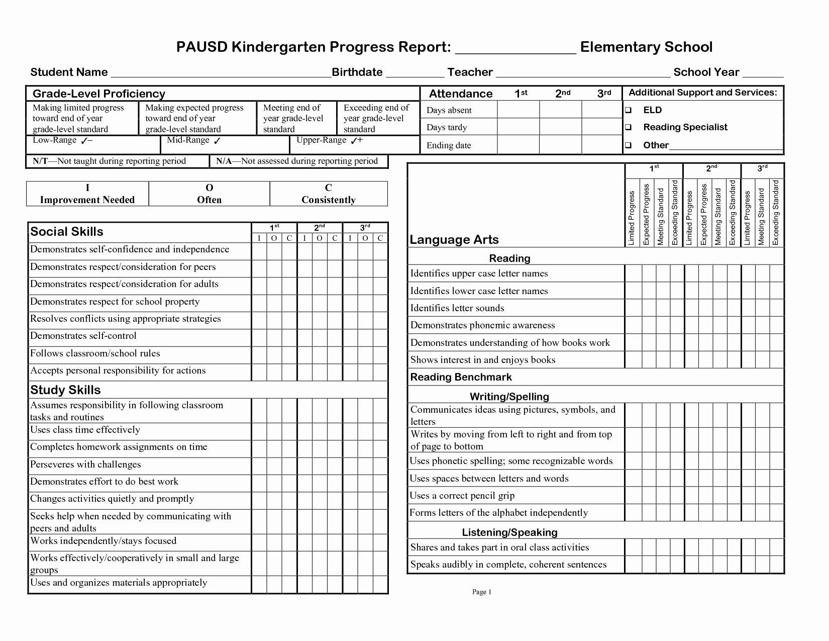 Kindergarten Report Card Template Best Of 3rd Gradeprogress Report Template