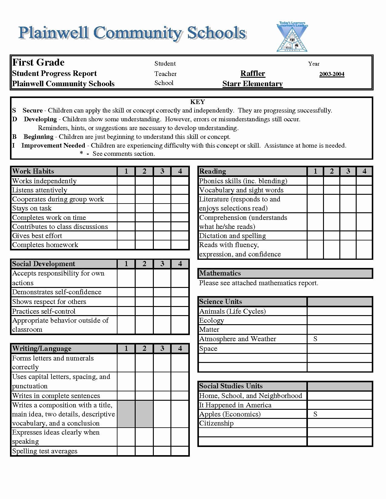 Kindergarten Report Card Template Unique Report Card Template Excel Xls Download Legal Documents