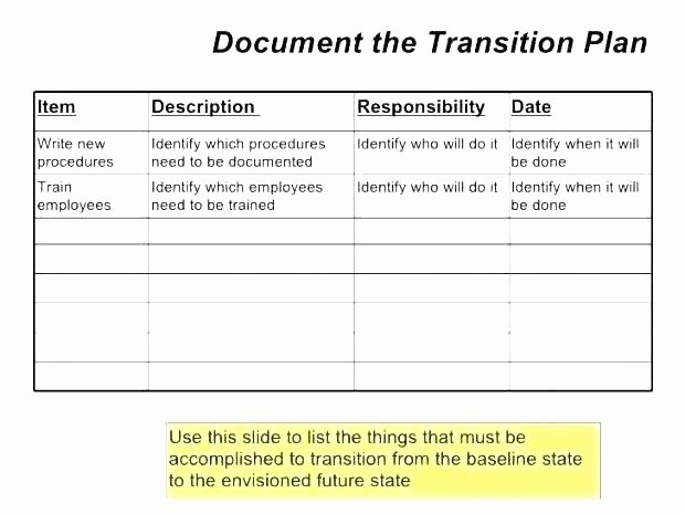 Knowledge Transition Plan Template Awesome Transition Checklist Template Training Checklist Template